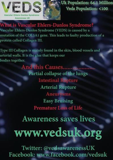 Awareness poster